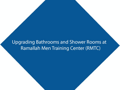 Upgrading Bathrooms and Shower Rooms at Ramallah Men Training Center (RMTC)